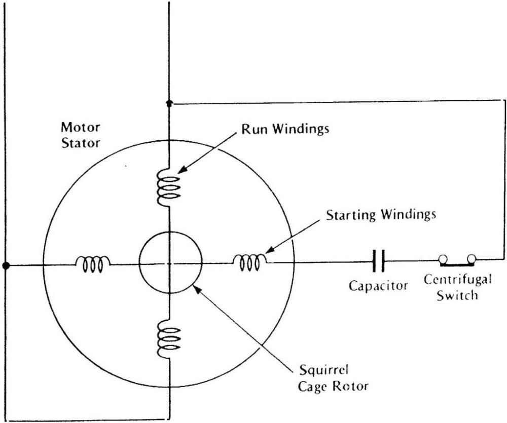 medium resolution of car diagram baldor motor connection wiring phase air pressor capacitor motors ideas diagrams