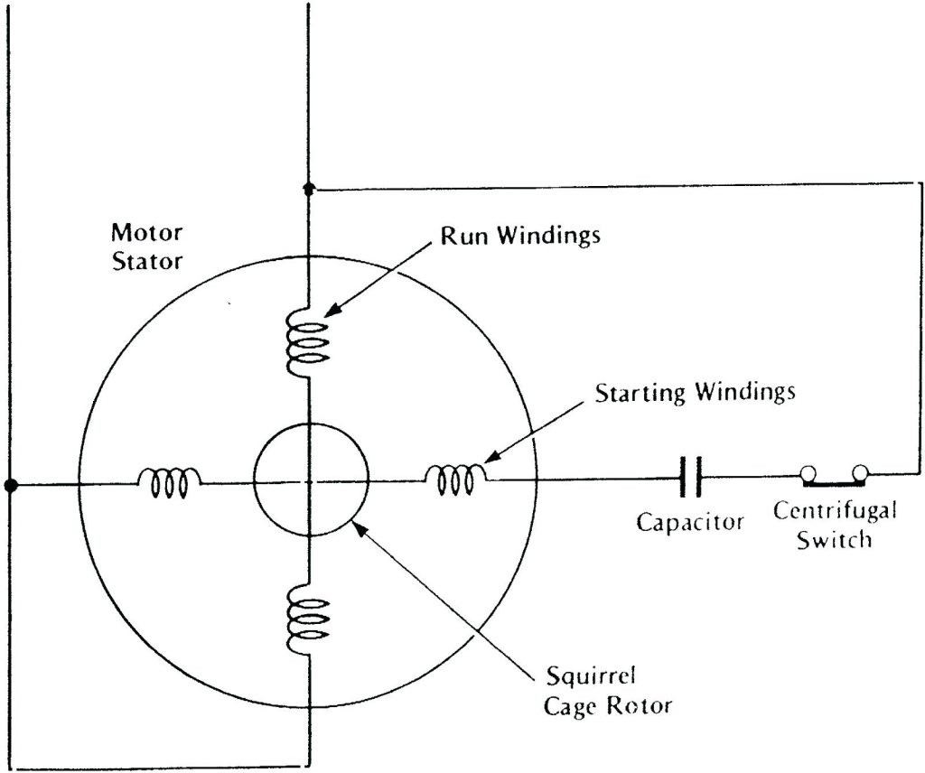 hight resolution of car diagram baldor motor connection wiring phase air pressor capacitor motors ideas diagrams