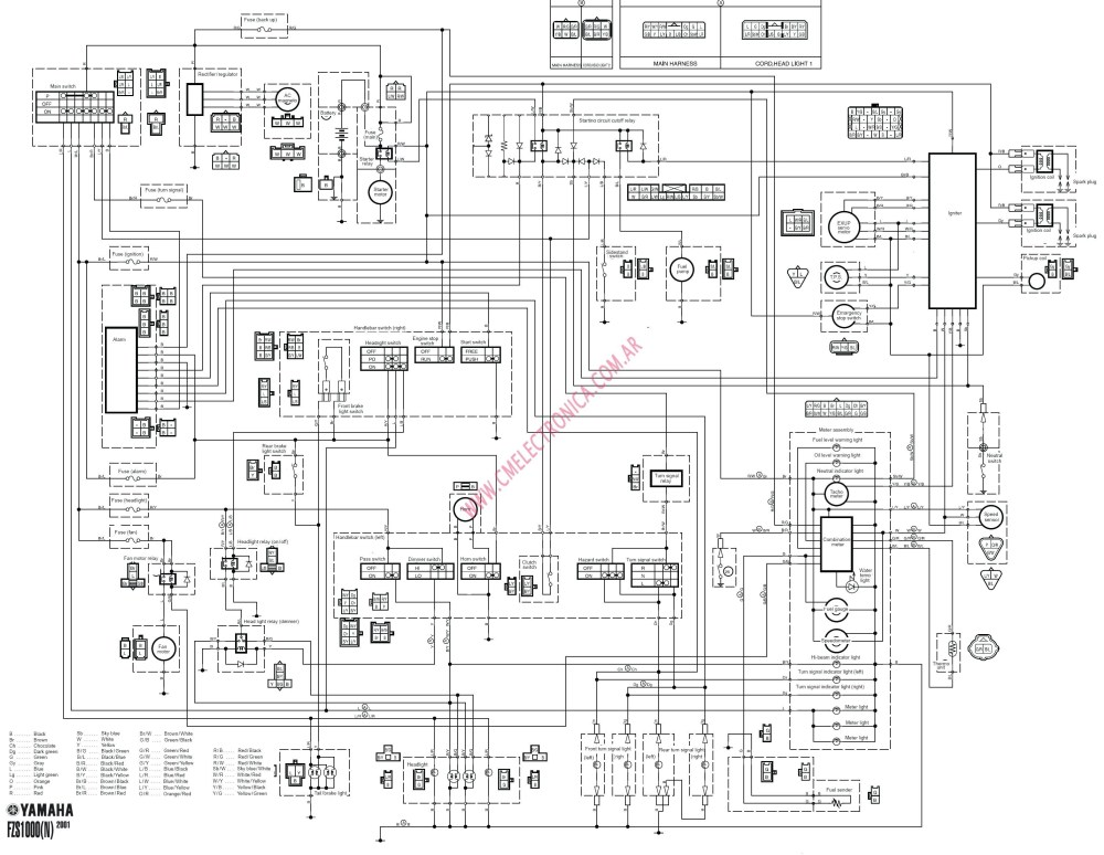 medium resolution of full size of 2002 yamaha kodiak 400 wiring diagram fortable grizzly ideas electrical fantastic templates