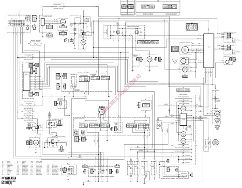 small resolution of full size of 2002 yamaha kodiak 400 wiring diagram fortable grizzly ideas electrical fantastic templates