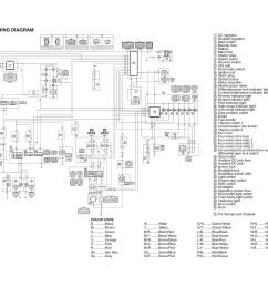2004 yamaha kodiak 400 wiring diagram wiring library rh 37 akszer eu 2005 yamaha kodiak 450 wiring diagram 2005 yamaha kodiak 450 wiring diagram [ 2402 x 1855 Pixel ]