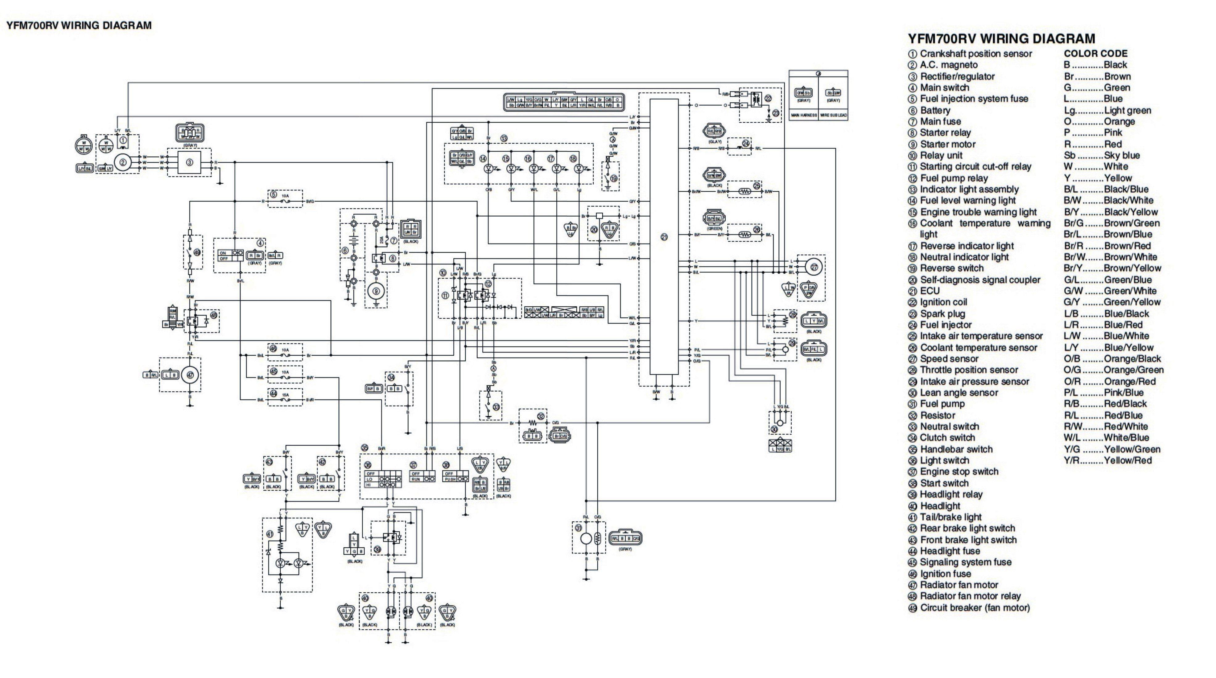 1999 yamaha banshee wiring diagram 1996 nissan maxima stereo kodiak 400 imageresizertool com