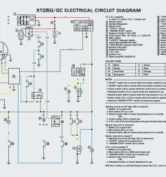 wiring diagram xt225 1994 wiring diagram list wiring diagram yamaha xt225 [ 1600 x 1219 Pixel ]