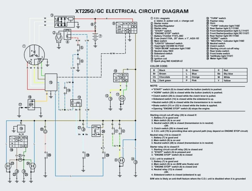 medium resolution of yamaha xt 550 wiring diagram wiring diagram technic yamaha xt 125 wiring diagram