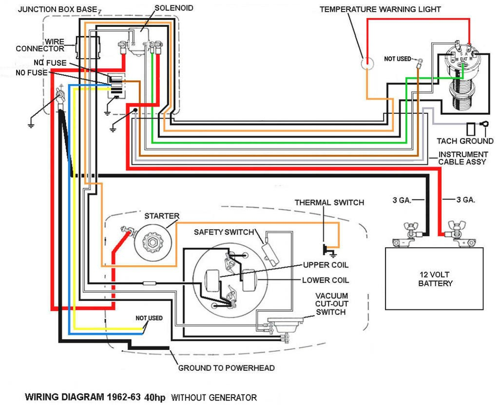 Boat Instrument Panel Wiring Diagram