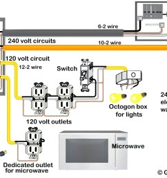 full size of homeline breaker panel wiring diagram stunning amp sub s electrical box unusual ideas [ 2000 x 1414 Pixel ]