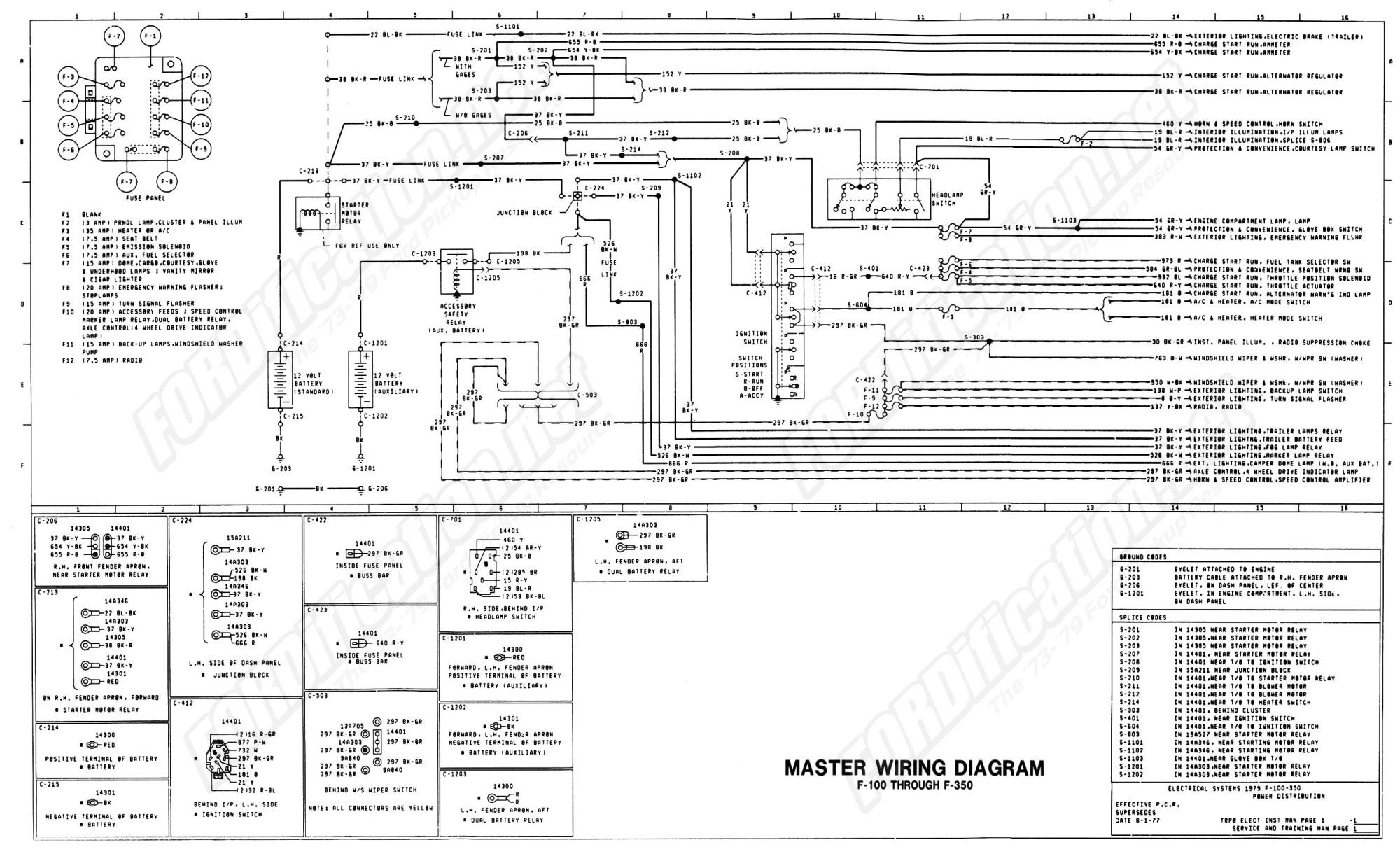 hight resolution of 1978 f150 charging wiring diagram basic wiring diagram u2022 rh rnetcomputer co 1978 ford f