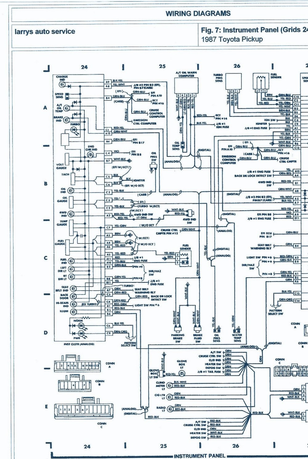 medium resolution of 87 cougar fuse diagram wiring diagrams schematics 1995 isuzu pickup truck 1987 isuzu pup fuse box