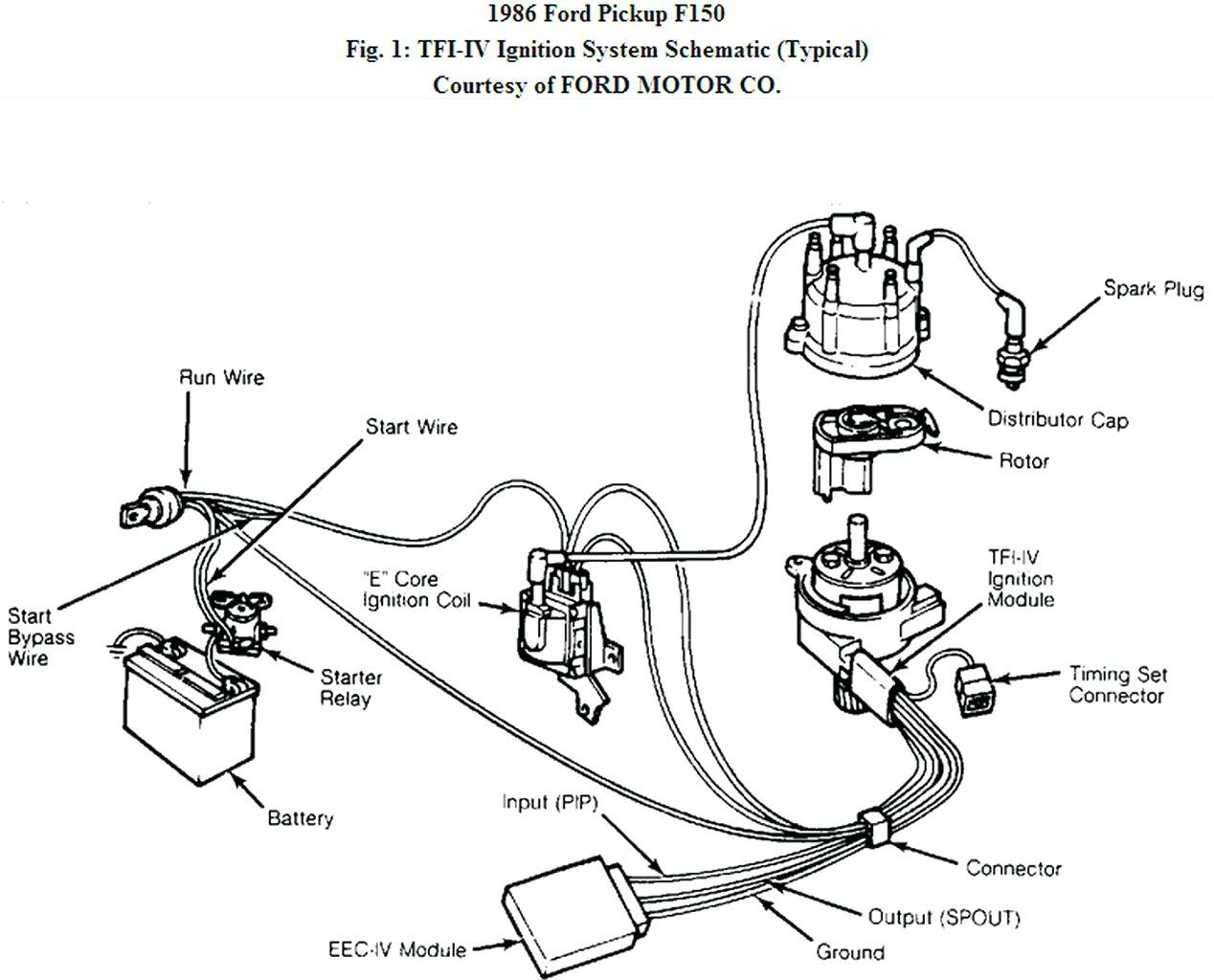 Ford Distributor Parts Diagram 1986 • Wiring Diagram For Free