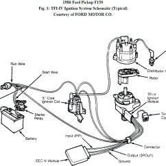 1987 Ford F150 Starter Solenoid Wiring Diagram Dyson Dc25 Animal Parts 1984 F 150 Library