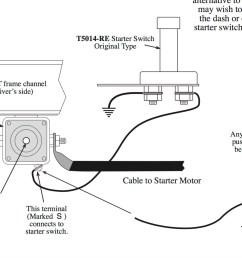 marine starter solenoid wiring diagram wiring diagram todays rh 13 7 12 1813weddingbarn com superwinch solenoid wiring diagram starter relay wiring diagram [ 2208 x 1208 Pixel ]
