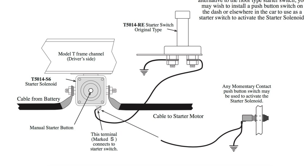 medium resolution of marine starter solenoid wiring diagram wiring diagram todays rh 13 7 12 1813weddingbarn com superwinch solenoid wiring diagram starter relay wiring diagram