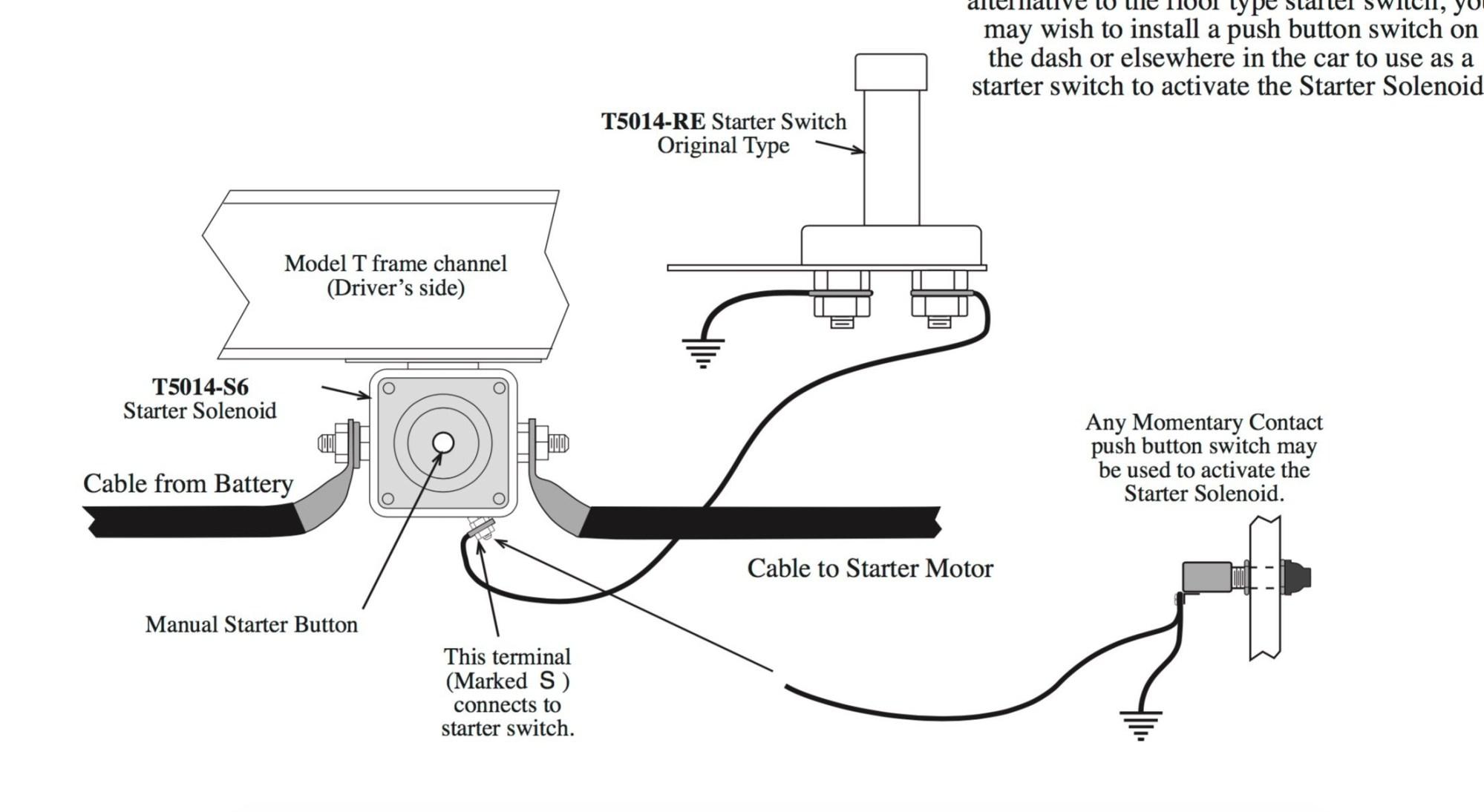hight resolution of marine starter solenoid wiring diagram wiring diagram todays rh 13 7 12 1813weddingbarn com superwinch solenoid wiring diagram starter relay wiring diagram
