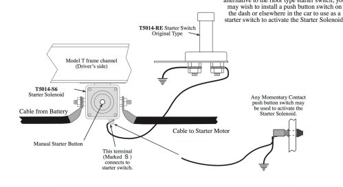 small resolution of marine starter solenoid wiring diagram wiring diagram todays rh 13 7 12 1813weddingbarn com superwinch solenoid wiring diagram starter relay wiring diagram