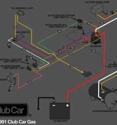 1999 club car 48v wiring diagram schematics diagram rh leonardofaccoeditore com club car ignitor wiring club [ 1200 x 1007 Pixel ]