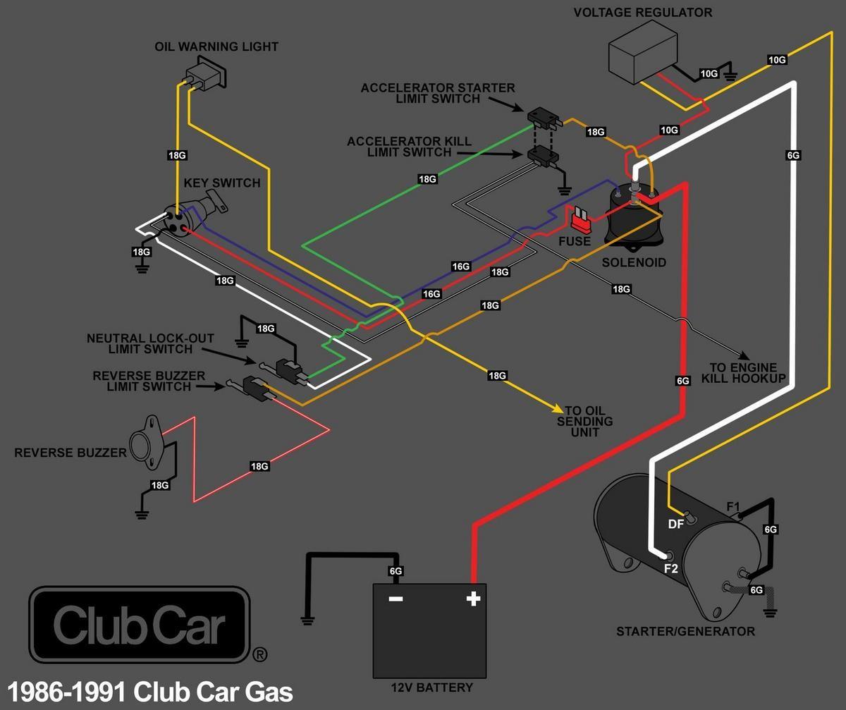 hight resolution of 1999 club car 48v wiring diagram schematics diagram rh leonardofaccoeditore com club car ignitor wiring club