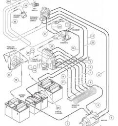 wiring diagram for 2005 club car 48 volt car fuse box wiring diagram u2022 rh suntse [ 800 x 1000 Pixel ]