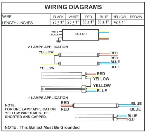 small resolution of 4 lamp t12 ballast 4 lamp ballast wiring diagram 2 lamp ballast wiring diagram org extraordinary