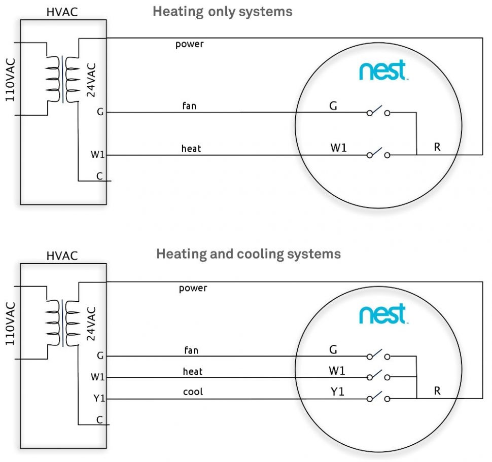 medium resolution of 2 wire thermostat wiring diagram heat only inspirational