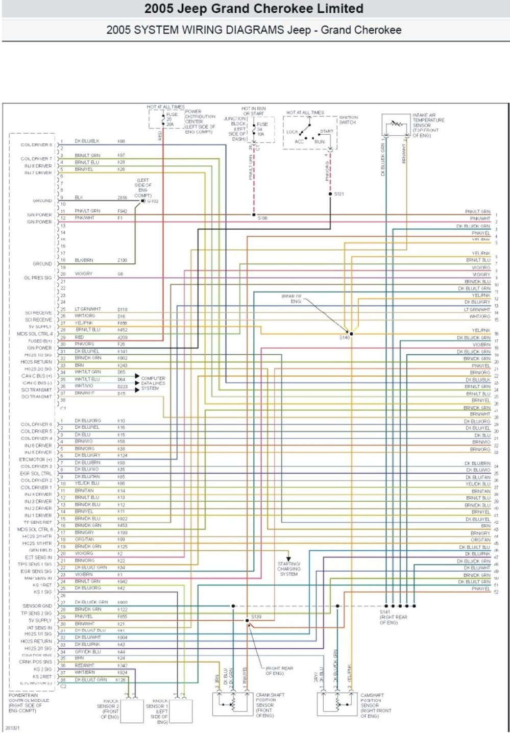 medium resolution of 2005 jeep wiring harness wiring diagram 2005 jeep wiring diagram 2005 jeep wiring diagram wiring diagram