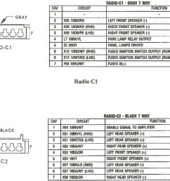 95 grand cherokee radio wiring wiring diagram name stereo wiring diagram 1999 jeep grand cherokee [ 1186 x 863 Pixel ]