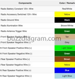 pontiac wave radio wiring diagram wiring diagram centre pontiac wave radio wiring diagram wiring library2009 pontiac [ 1140 x 1058 Pixel ]