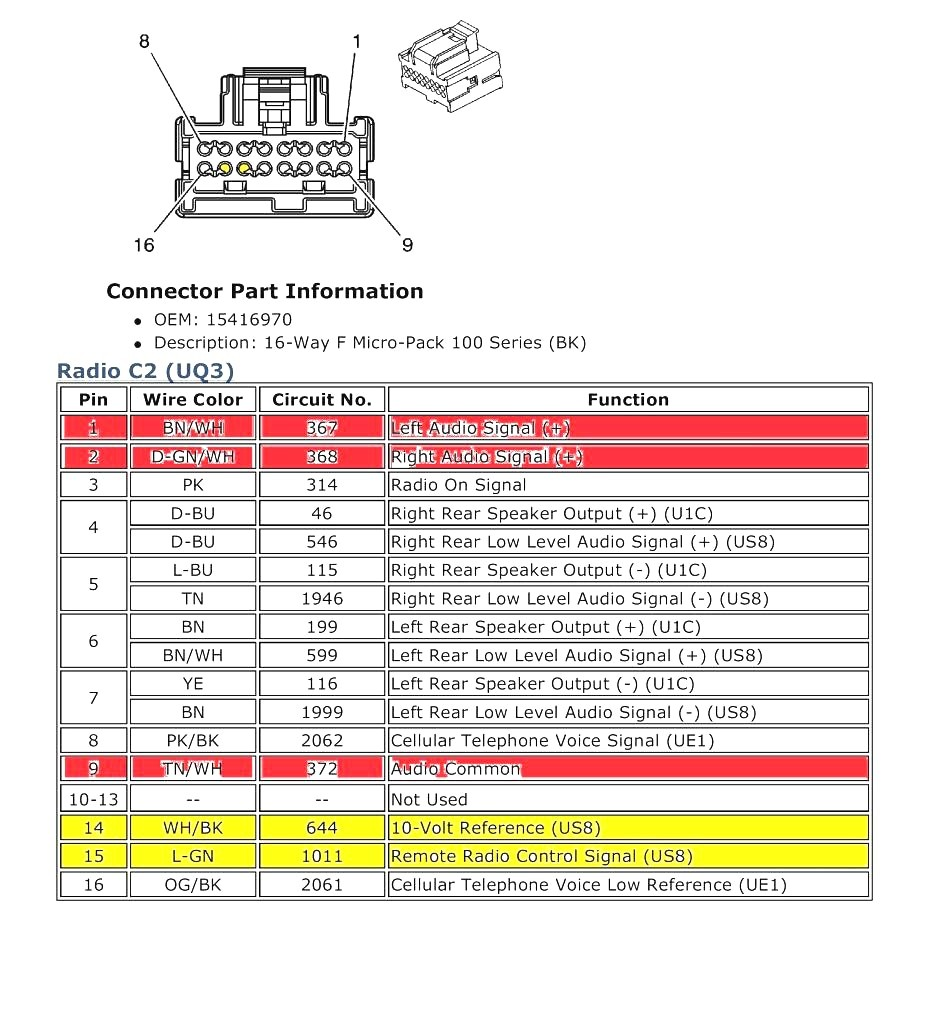hight resolution of pontiac g5 stereo wiring diagram trusted wiring diagram factory radio wiring diagram 2003 pontiac bonneville 2006 pontiac g6 stereo wiring diagram