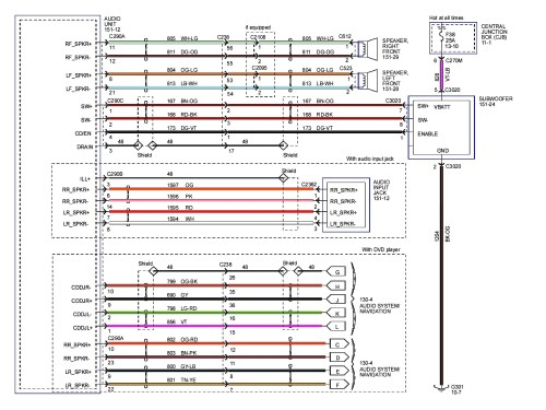 small resolution of 2005 pontiac g6 radio wiring diagram
