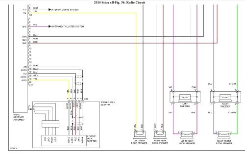 small resolution of scion fuse box radio wiring diagrams schematics 2005 scion tc fuse box diagram scion xa fuse