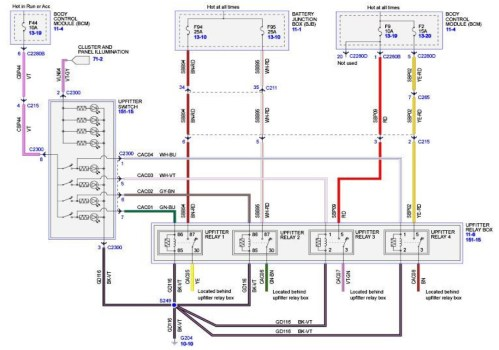 small resolution of 2011 mack fuse diagram wiring diagram 1999 ford truck fuse box diagram 1999 ford f150 fuse
