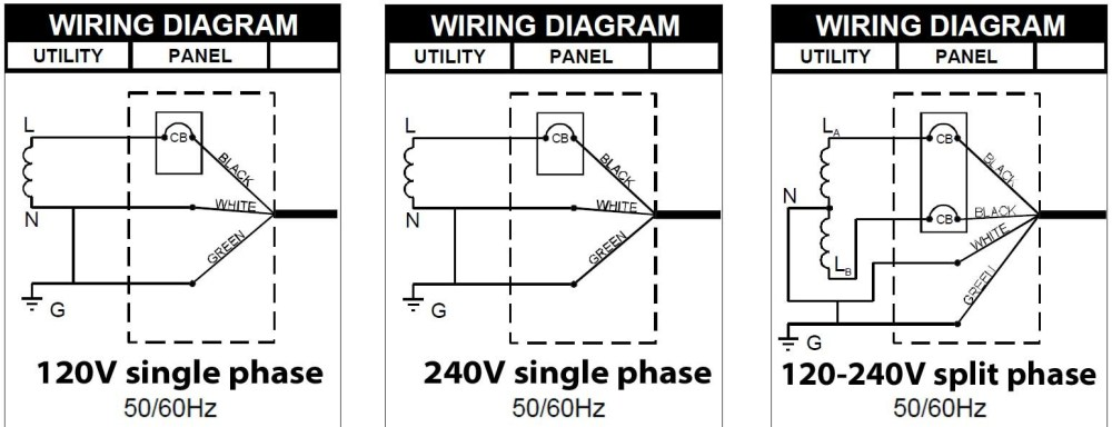 medium resolution of 208 volt 1 phase diagram for pinterest wiring diagram go 1 phase induction motor wiring diagram 1 phase wiring diagram