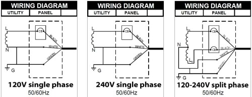 small resolution of wire diagram for 120 240v motor wiring diagram centre 120 to 240 v single phase wiring