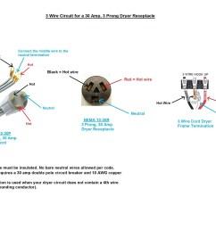 240v 3 wire plug diagram wiring library 3 prong dryer plug wiring diagram 240v [ 2480 x 1860 Pixel ]