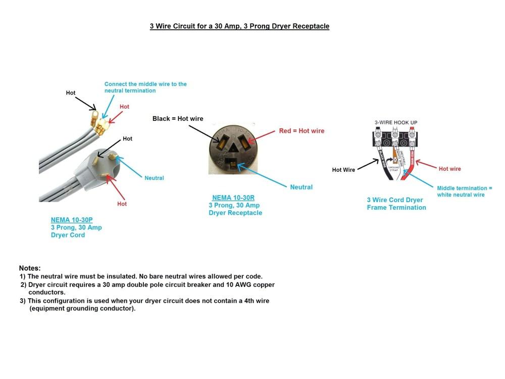 medium resolution of 240v 3 wire plug diagram wiring library 3 prong dryer plug wiring diagram 240v