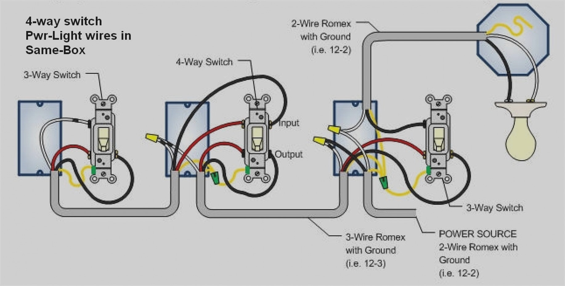 electrical wiring diagrams for dummies sonoff t1 diagram 4 way switch awesome