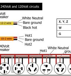 30 amp twist lock plug wiring diagram [ 2345 x 1047 Pixel ]