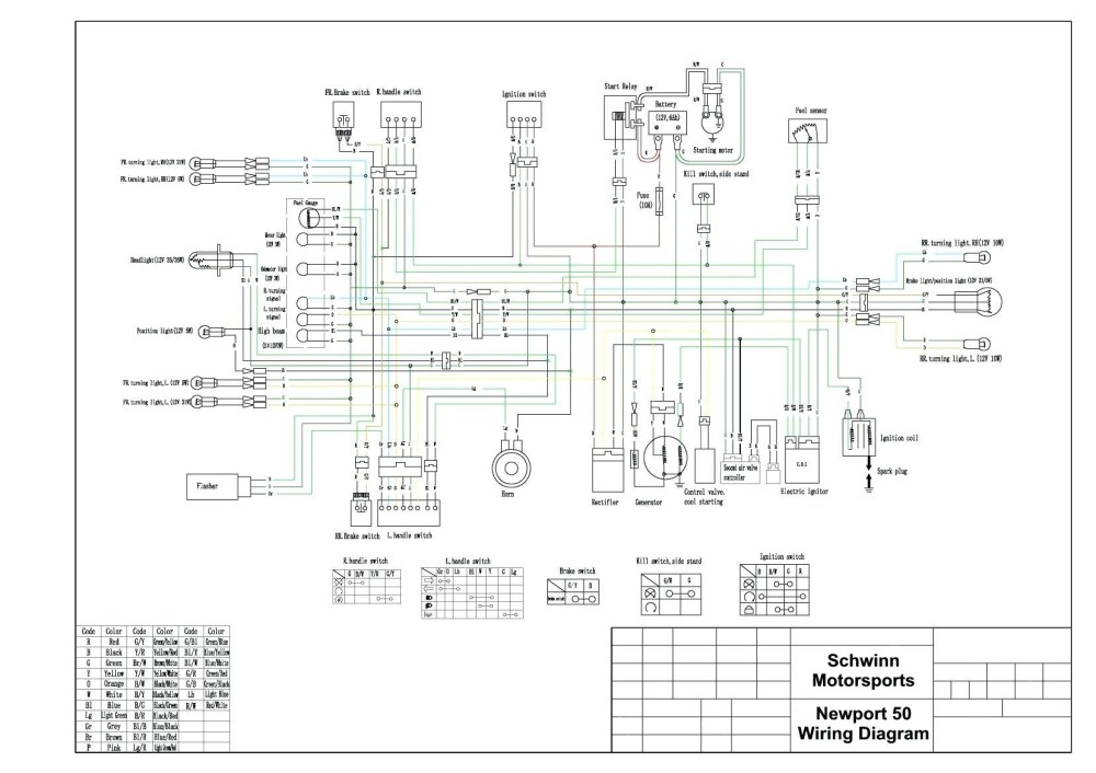 medium resolution of avigo electric scooter wiring diagram