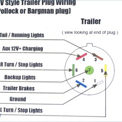 7 Pin Trailer Wiring Diagram Chevy Plot Outline Connector Awesome