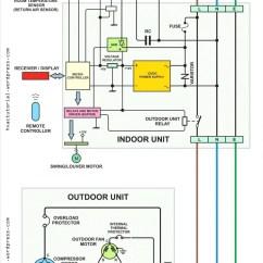 Honeywell Rth221b Wiring Diagram Sony Cdx Gt600ui Rth111b All Data Thermostat Best Library Rth111