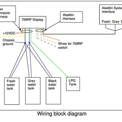 Typical Wiring Diagram Horton Fan Rv Water Tank System Best Library