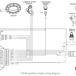 1994 Harley Sportster 883 Wiring Diagram For House Alarm System 2009 Library