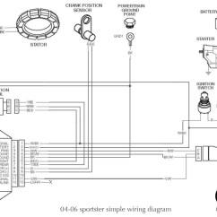 1994 Harley Davidson Wiring Diagram Motion Sensor Light Switch 883 Sportster Best Library Diy Enthusiasts Fx 2009