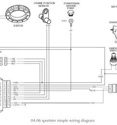 1994 harley davidson sportster wiring diagram diy enthusiasts fx 2009  sportster wiring diagram 1994 harley 883