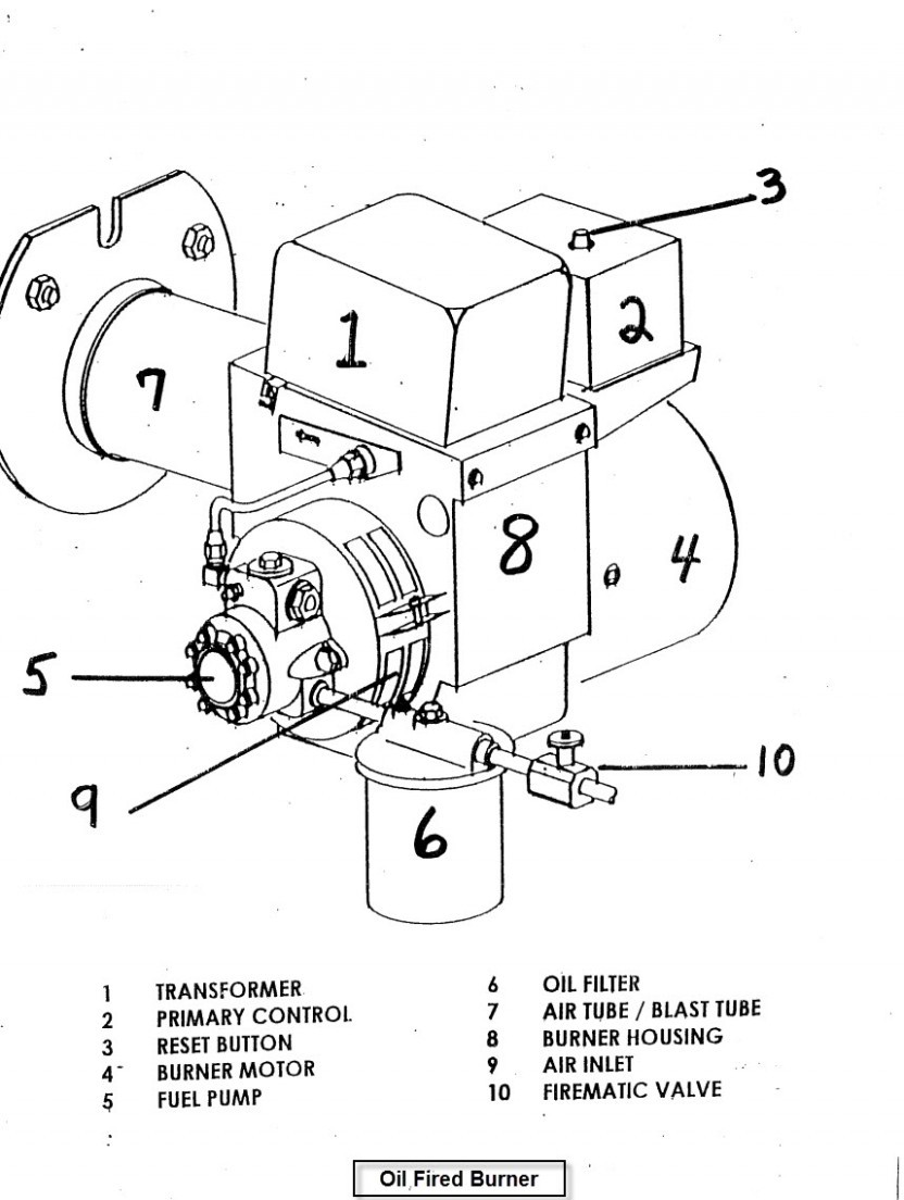 Beckett oil burner wiring diagram wiring diagram image