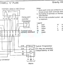1985 mustang fuse box diagram example electrical wiring diagram u2022 rh huntervalleyhotels co 96 ford mustang [ 1440 x 1025 Pixel ]