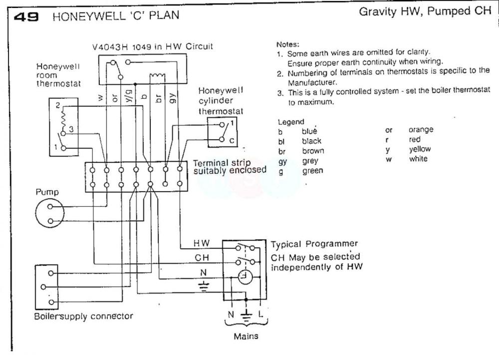 medium resolution of pin kawasaki vulcan wiring diagram on pinterest wire center u2022 2001 kawasaki vulcan 800 wiring