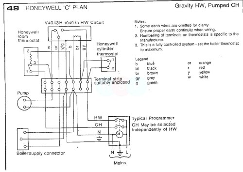 small resolution of 1985 mustang fuse box diagram example electrical wiring diagram u2022 rh huntervalleyhotels co 96 ford mustang