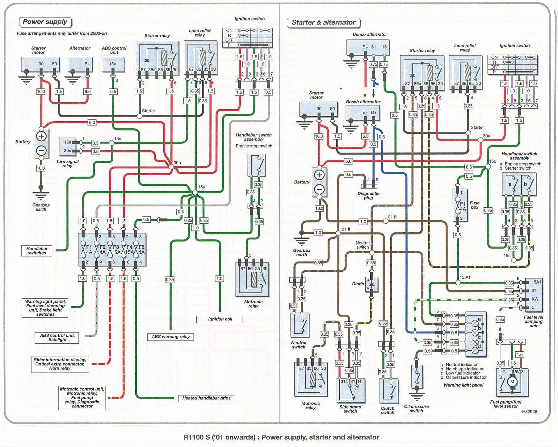 hight resolution of bmw f650 wiring diagram wiring diagram mega wiring diagram bmw f 650 cs bmw f650 wiring diagram