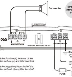 unusual boss subwoofer wiring diagram ideas wiring diagram ideas [ 1229 x 730 Pixel ]