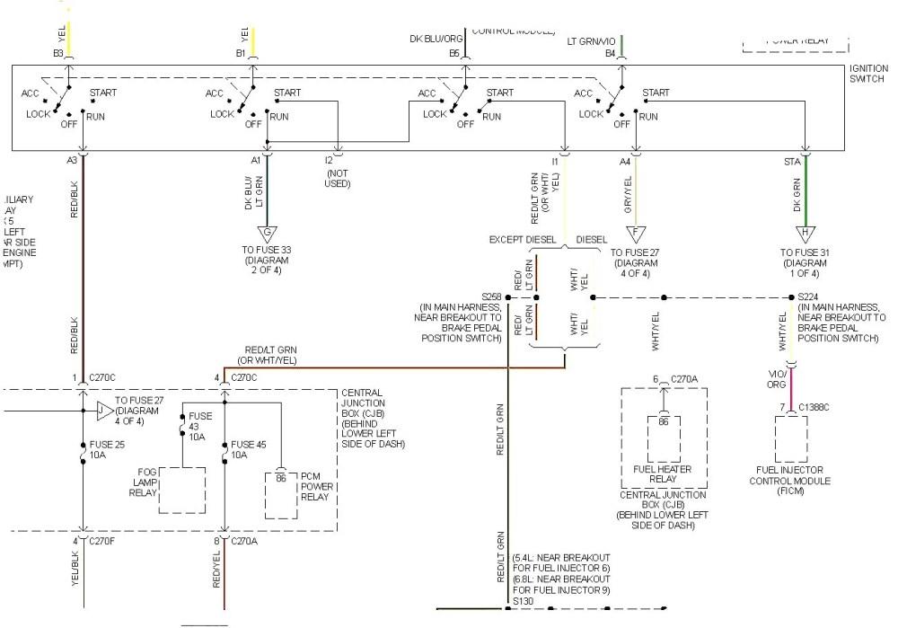 medium resolution of boss plow rt2 wiring wiring library boss plow rt3 wiring diagram for droping
